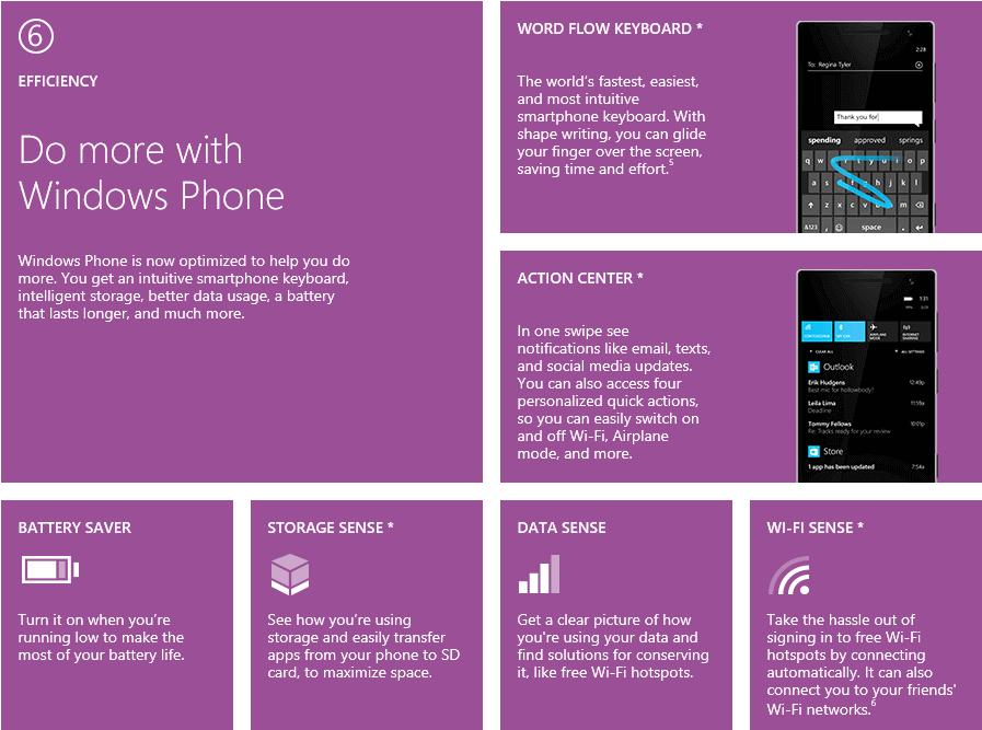 Alcune delle nuove features di Windows Phone 8.1.